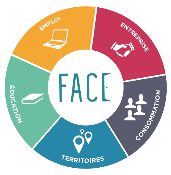 Fondation Face Rennes
