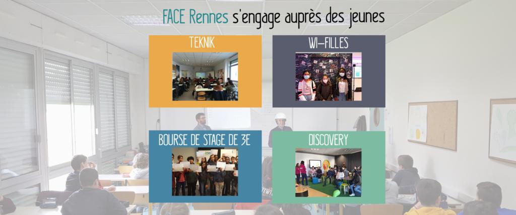 TEKNIK-Wi-Filles-Stade-de-3e-Discovery-Collége-éducation-FACE-RENNES-rennes-BZH-Breton-RSE-Economie-Sociale-Solidarité-Entraide-Solidaire-Bienveillance-Acteur-Loocal-35-Département-Ille-et-Vilaine-Bretagne-Entreprises-Institutionnels-Candidat-Club-d'entreprises-Insertion-InclusionProfessionnelle-Quartier